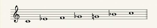 c-minor-blues-scale